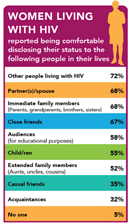 Infographics from Together We Are…Marking an Impact